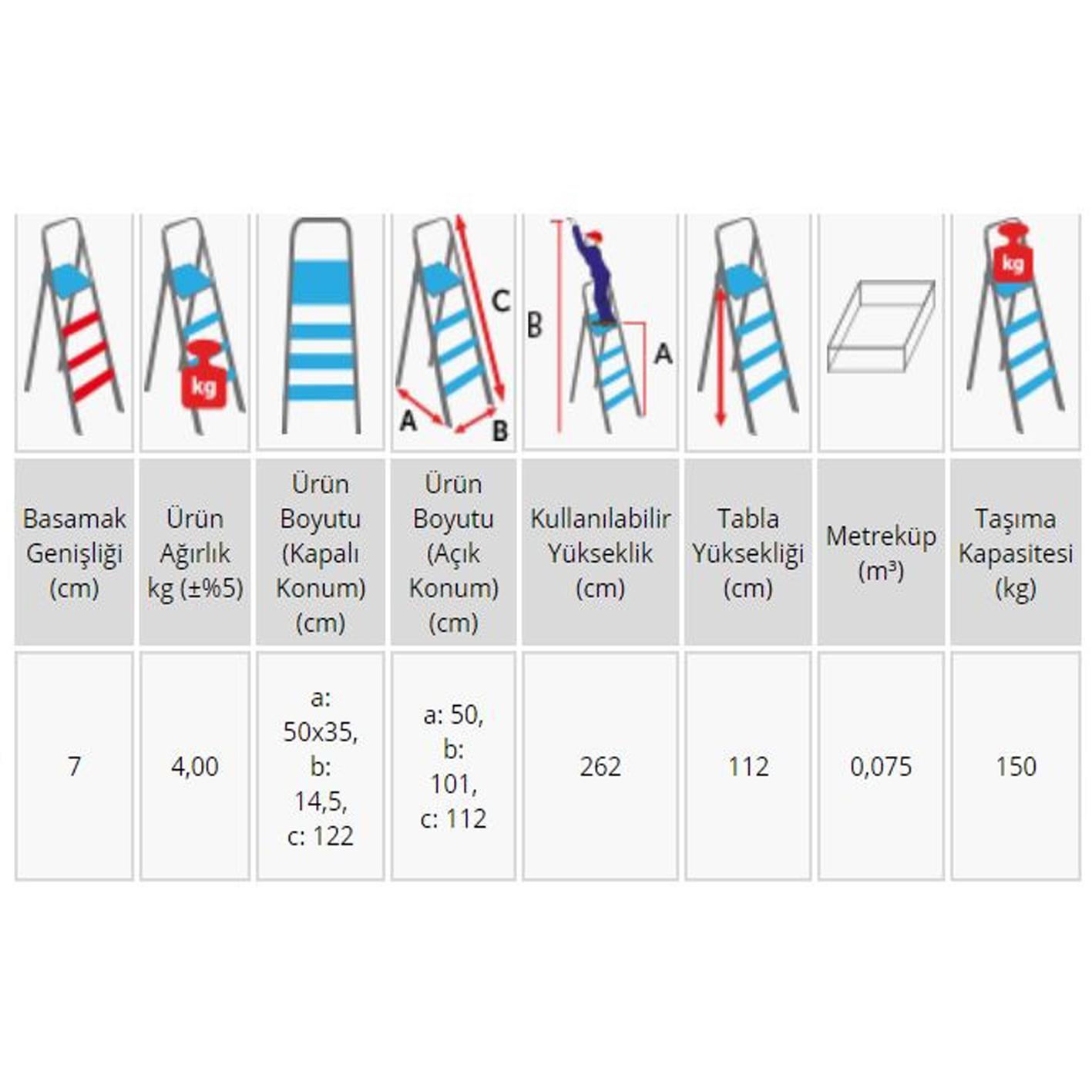 Perilla 5+5 Çift Çıkışlı Alüminyum Merdiven